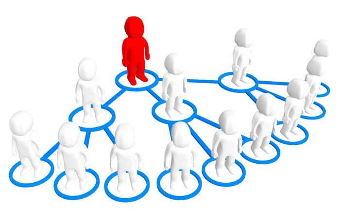 بازاریابی شبکه های اجتماعی